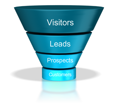 Sales lead funnel